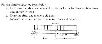 for the simply supported beam below determine th