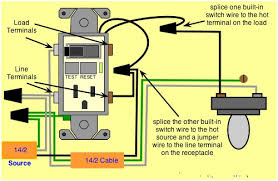 gfci ground fault circuit interrupter the road less box blog here