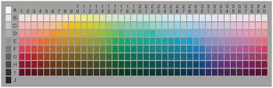 The Munsell Color Chart As Used By The World Color Survey