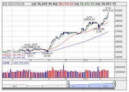 ニプロ 株価 掲示板
