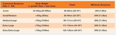 Crewsaver Size Chart Crewsaver Sport 50n Buoyancy Aid