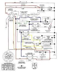 wiring diagrams kohler engine wiring diagram kohler motors for Kohler Motor Wiring Diagram full size of wiring diagrams kohler engine wiring diagram kohler courage engine ch25s kohler engine kohler engines wiring diagrams