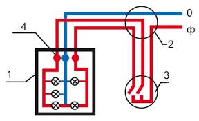 ищите фазу любом проводов зависит опытности фантазии электрика расключавшего распаечную коробку найти восп Фото