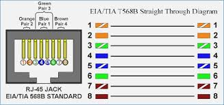cat6 phone wiring diagram unique for jack for rj45 connector wiring RJ45 Female Connector Pinout cat6 phone wiring diagram unique for jack for rj45 connector wiring diagram female rj45 cat 5 diagram