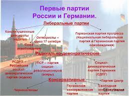 Презентация на тему Научно исследовательский реферат на тему  7 Первые партии России и Германии