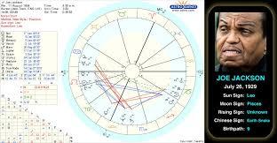 Usher Natal Chart Joe Jacksons Birth Chart Joseph Jackson Was Born July 26