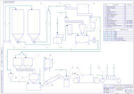 Дипломная работа на тему Модернизация оборудования в линии  чертеж Дипломная работа на тему