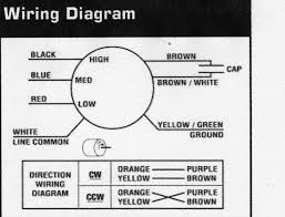 wiring diagram for ao smith motor the wiring diagram i have a ao smith 3spd electric blower motor replacing a ge wiring diagram