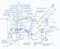 midget fuse diagram wiring diagram libraries nissan 200sx fuse box diagram wiring librarynissan 200sx panel fuse box diagram wiring library mg midget