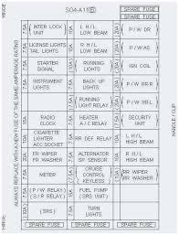 2003 honda pilot fuse box diagram wiring diagrams instructions for 2003 honda pilot fuse box diagram wiring diagrams instructions for selection honda crv fuse box diagram 1997