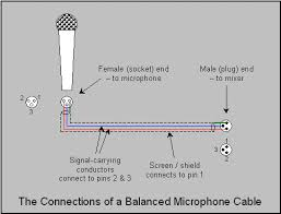 xlr wire diagram the wiring diagram microphone wiring diagrams nodasystech wiring diagram