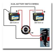 boat dual battery wiring diagram Dual Battery Switch Alternator Wiring dual battery selector switch boat wiring easy to install Wiring a Dual Battery System