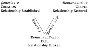 Romans Part 07 Cravings Of The Heart Sexual Impurity 1