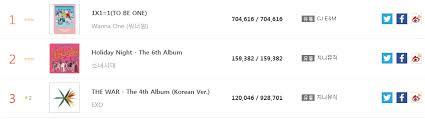Exo Chart Records Exo The War Korean Version Becomes