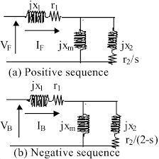 sequence equivalent circuit of three phase induction motor