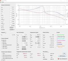 Snubber Design Calculator Power Stage Designer Tool Help In Designing Power