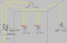 wiring diagram ceiling fan electrical wiring 9 1091ad tips and how to wire a single light