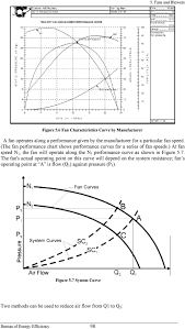 Fan Curve Chart 5 Fans And Blowers 5 1 Introduction 5 2 Fan Types Pdf