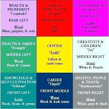 feng shui office color. Feng Shui Office Colors For Bedroom Decorating The Diagram Guest Bedrooms And . Color I