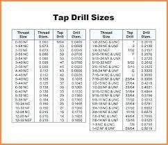 M6 Tapping Drill Riverraftingrishikesh Co
