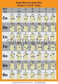 Ukulele Chord Chart Ukulele Chord Chart Standard Tuning Ukulele Stock Vector