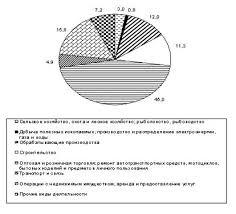 Курсовая работа Малое предпринимательство критерии определения и  в розничной торговле и бытовом обслуживании населения 30 человек