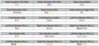 nissan sentra radio wiring wiring diagram basic car stereo wiring harness diagram 97 sentra wiring diagram user97 nissan sentra radio wiring diagram wiring