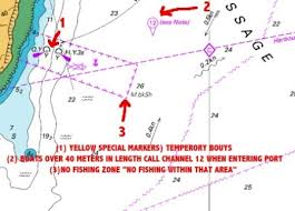 Marine Chart Symbols Nz Marine Chart The Fishing Website Discussion Forums