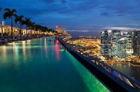 Infinity Pool On Top Of Marina Bay Sands Hotel Stock Image Image