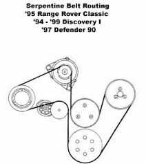 serpentine belt routing diagram for discovery 1 rrc and d90 serpentine belt routing diagram
