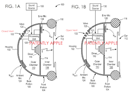 apple i schematic diagram the wiring diagram apple invents over the ear hybrid adaptive headphones patently apple schematic