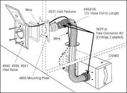 rv central vacuum system modmyrv drawing showing usage of the optional hose and adapter fittings