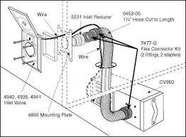 rv water line diagram meetcolab rv central vacuum system modmyrv 537 x 396