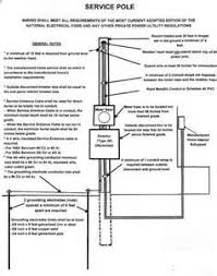 2000 redman mobile home wiring diagram 2000 wiring diagrams outside mobile home wiring outside home wiring diagrams