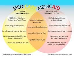 Medicare Vs Medicaid Chart Pin On Day Job