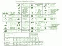 chrysler 300 questions i have a 1280x853 fuse box and location 2009 chrysler 300 fuse box diagram at 2007 Chrysler 300 Fuse Box