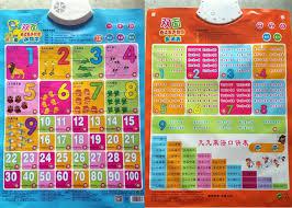 Preschool Wall Charts