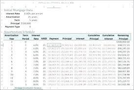 Loan Amortization Excel Template Loan Amortization Excel Template Table Full Size Of Spreadsheet