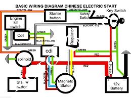 dorable loncin atv wiring diagram illustration electrical system loncin 200cc atv wiring diagram chinese atv wiring diagrams diagram best of loncin quad