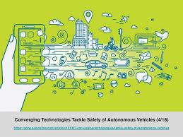 The Autonomous Revolution Of Vehicles Transportation 6 12 19