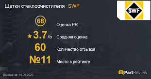 Отзывы о <b>щетках стеклоочистителя SWF</b>: Оценки, Рейтинги ...