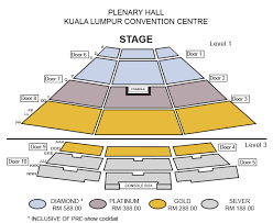 The Plenary Seating Chart