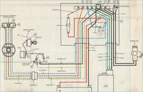 electrical wiring johnson evinrude tilt trim wiring diagram 95 mercruiser tilt and trim wiring diagram electrical wiring johnson evinrude tilt trim wiring diagram 95