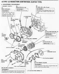 honda gx160 electric start wiring diagram download wiring diagram honda gx160 generator wiring diagram honda gx160 parts diagram awesome honda gx200 wiring diagram honda of honda gx160 electric start wiring