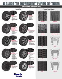 Tire Guide Torque Chart A Guide To Choosing The Right Tires For Your Truck Or Suv