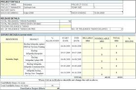 Project Status Sheet Unique Weekly Project Status Report Template Excel Free Monthly Sta