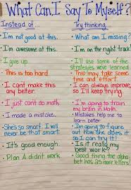 best effective mindset images life coaching file this under growth mindset tools this is a wonderful anchor chart perhaps one