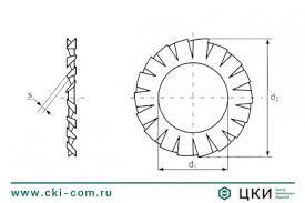 <b>Шайба стопорная</b> с упругими зубцами <b>DIN 6798 А</b>