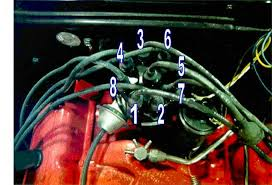 chevy 454 plug wire diagram images 454 engine exploded diagram on chevy 350 spark plug wire diagram wiring diagram blog also chevy