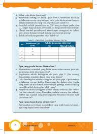 Kunci jawaban tematik halaman 161, 162. Ipa Smp Kelas 8 Semester 2